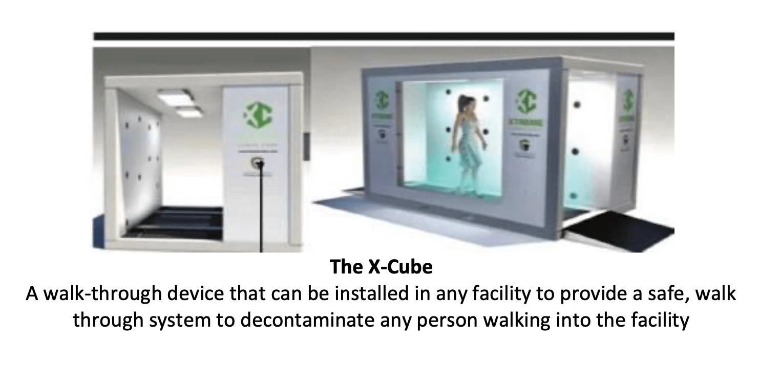 The X-Cube Decontaminator – COVID19